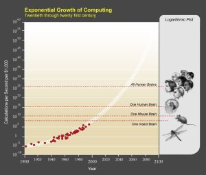 Moore's Law #raymondnobuchang